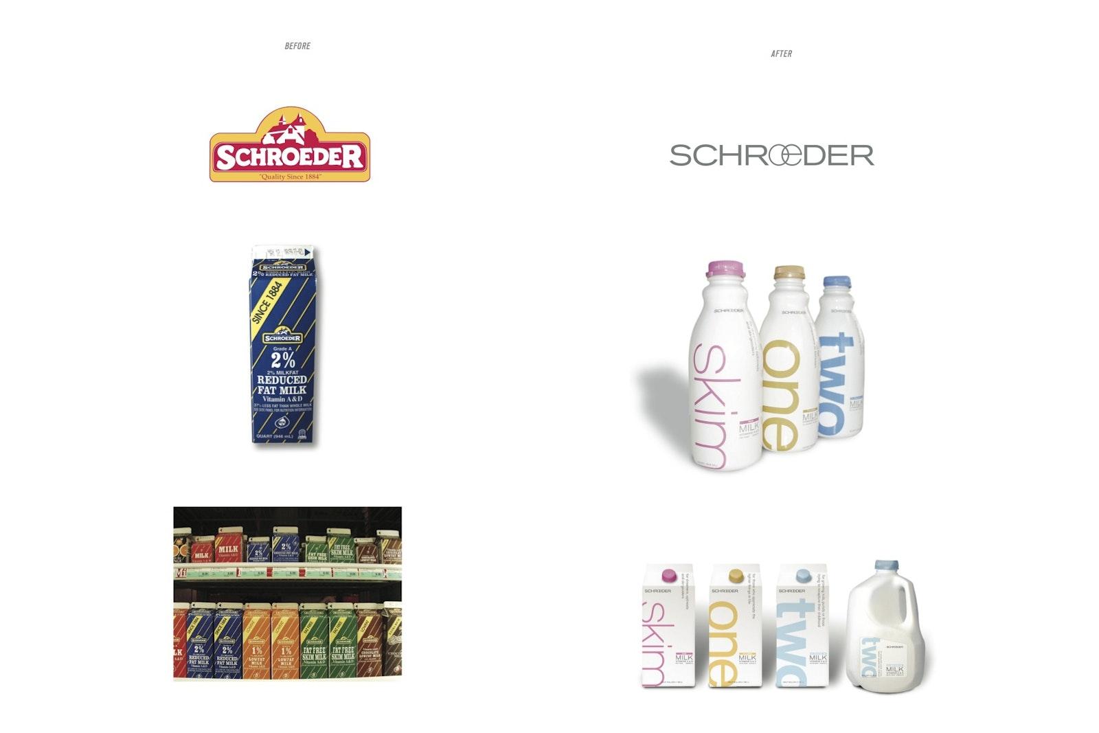 Schroeder Milk Two