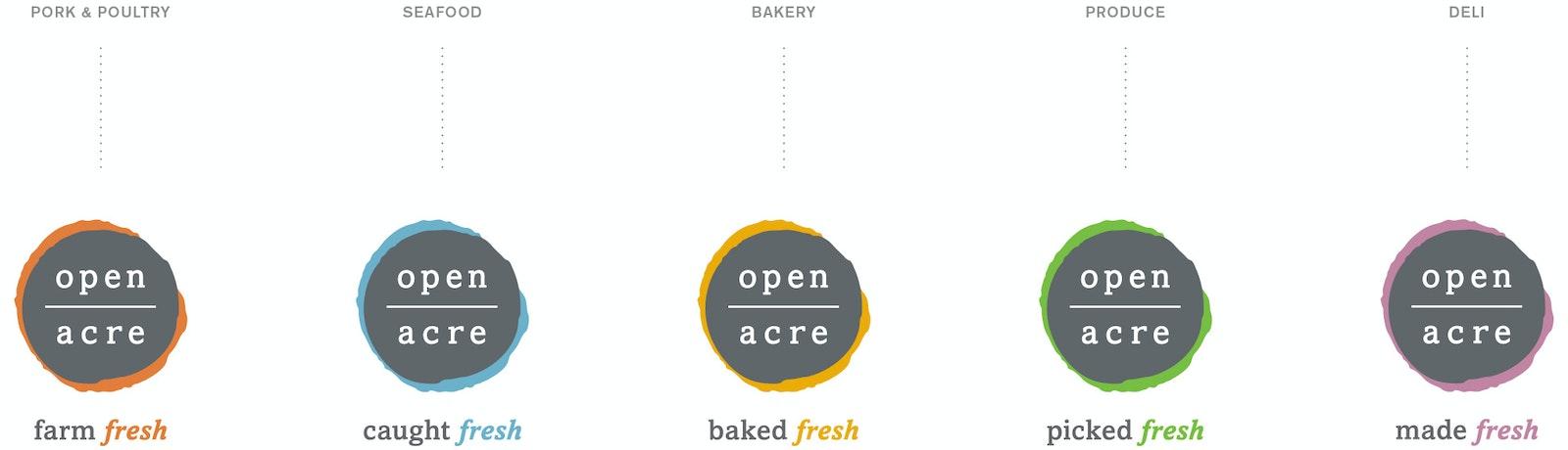 Open Acres Logos
