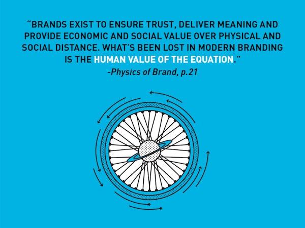 Brand love Physics of Brand